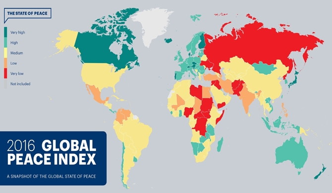 Sri Lanka ranked higher in Global Peace Index!